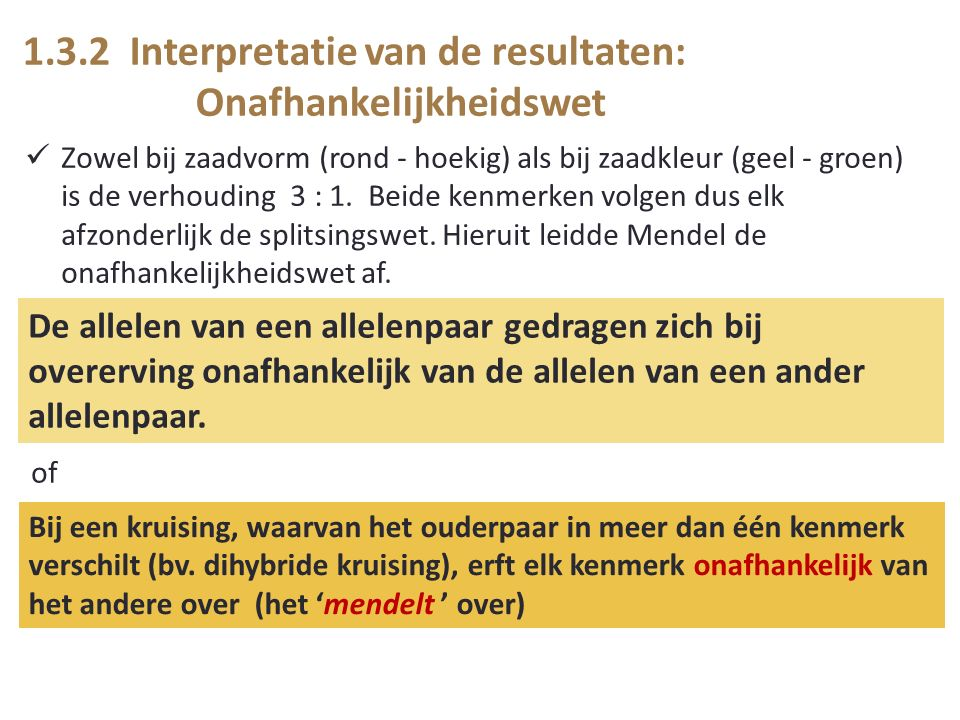 1.3.2 Interpretatie van de resultaten: Onafhankelijkheidswet