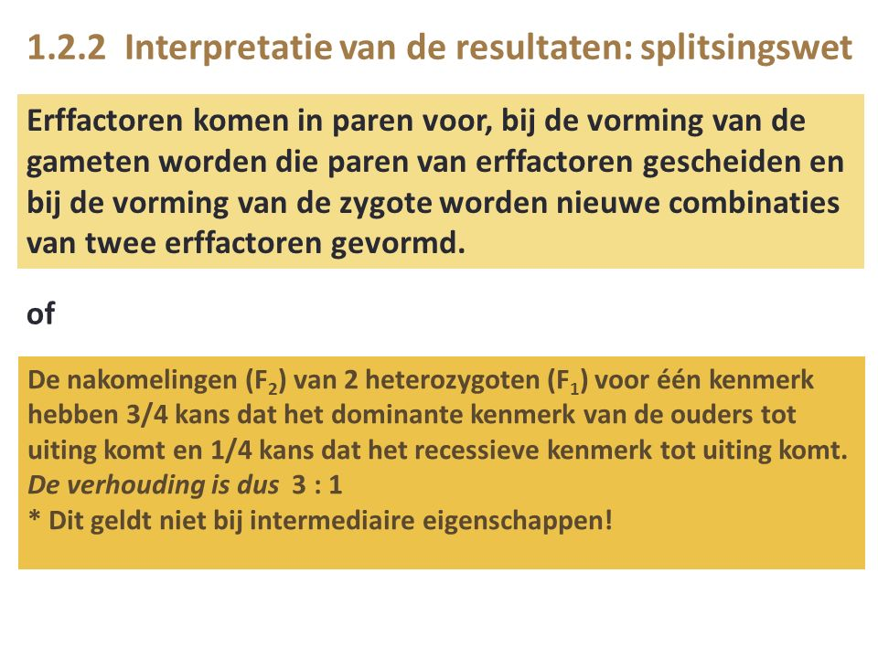 1.2.2 Interpretatie van de resultaten: splitsingswet