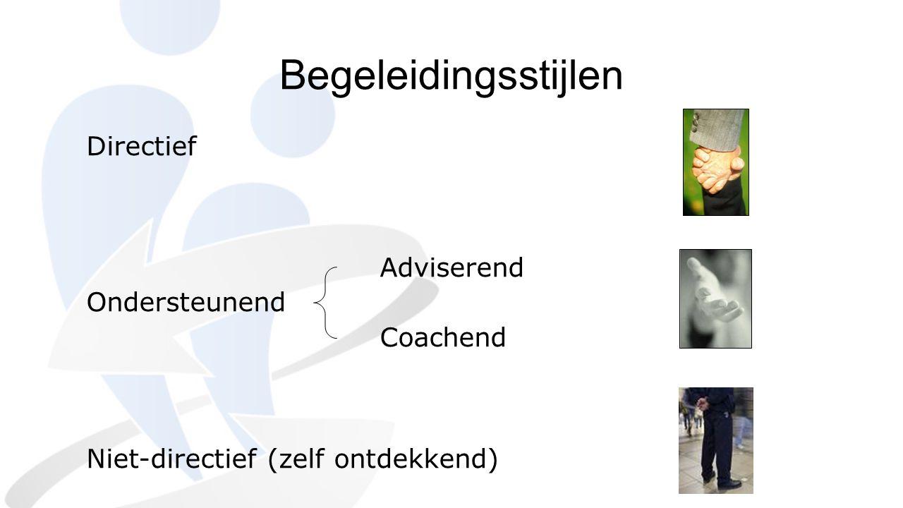 Begeleidingsstijlen Directief Adviserend Ondersteunend Coachend
