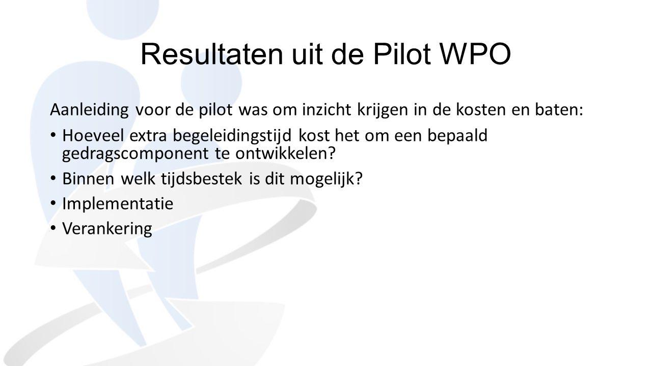 Resultaten uit de Pilot WPO