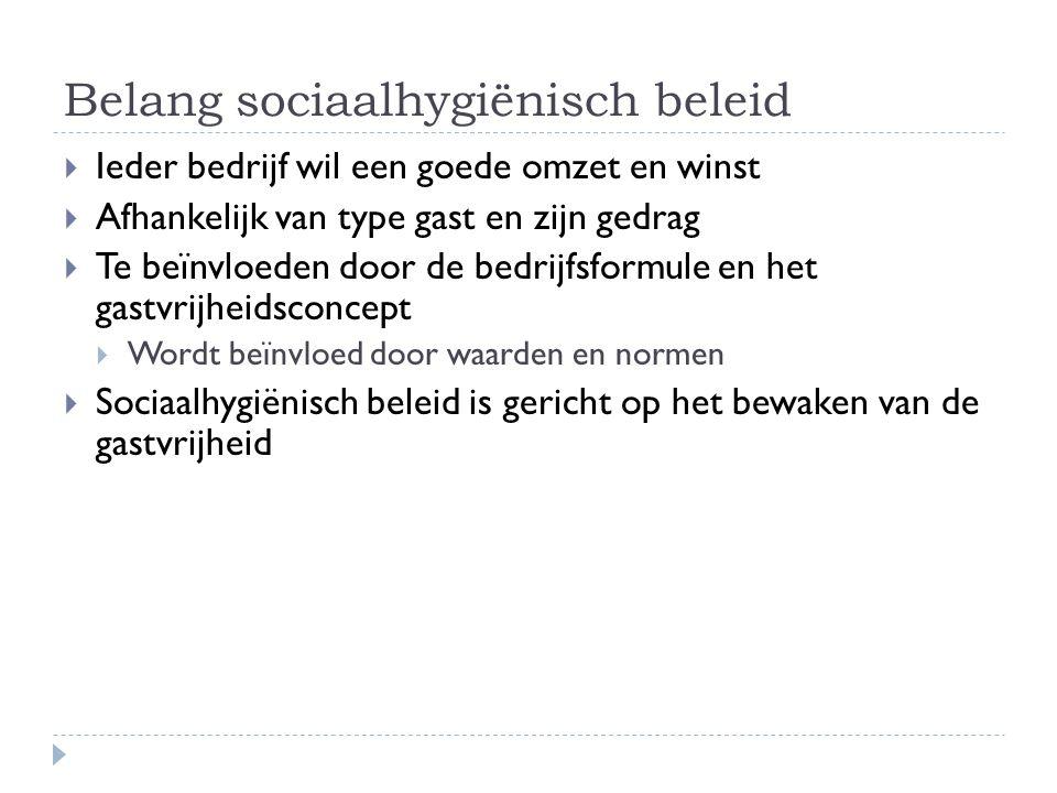 Belang sociaalhygiënisch beleid