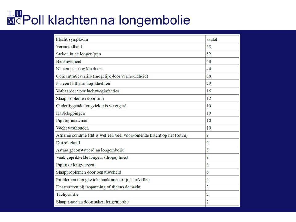Poll klachten na longembolie