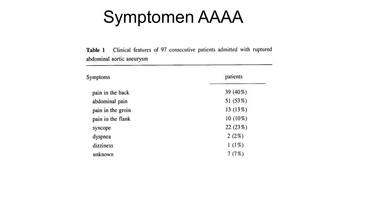 Symptomen AAAA Instinkers: nierkoliek en liespijn