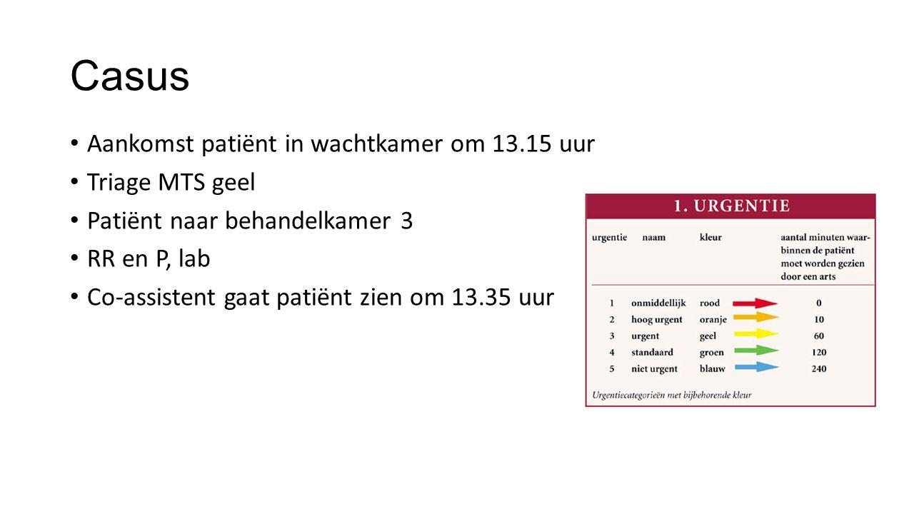 Casus Aankomst patiënt in wachtkamer om 13.15 uur Triage MTS geel