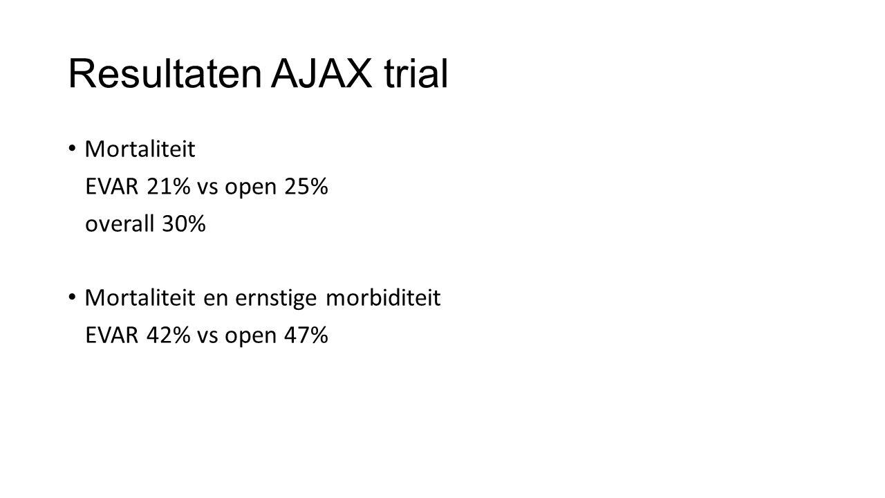 Resultaten AJAX trial Mortaliteit EVAR 21% vs open 25% overall 30%