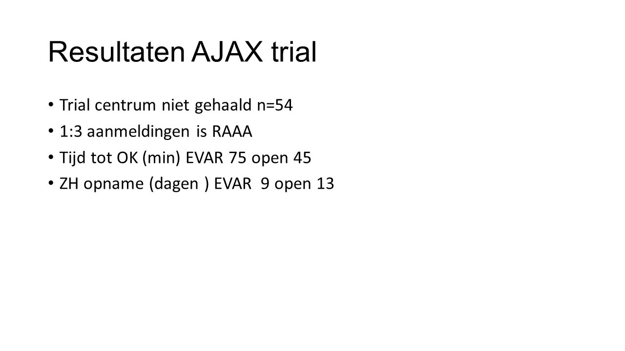 Resultaten AJAX trial Trial centrum niet gehaald n=54