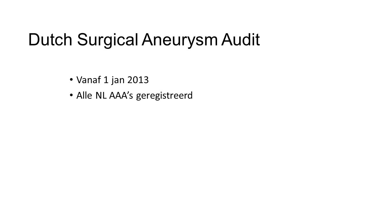 Dutch Surgical Aneurysm Audit