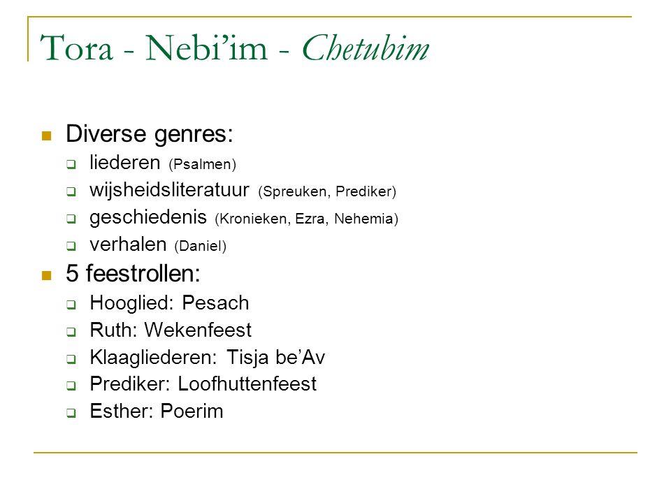 Tora - Nebi'im - Chetubim