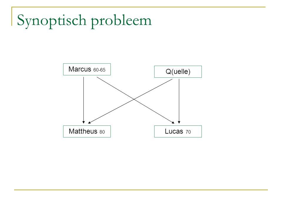 Synoptisch probleem Marcus 60-65 Q(uelle) Mattheus 80 Lucas 70