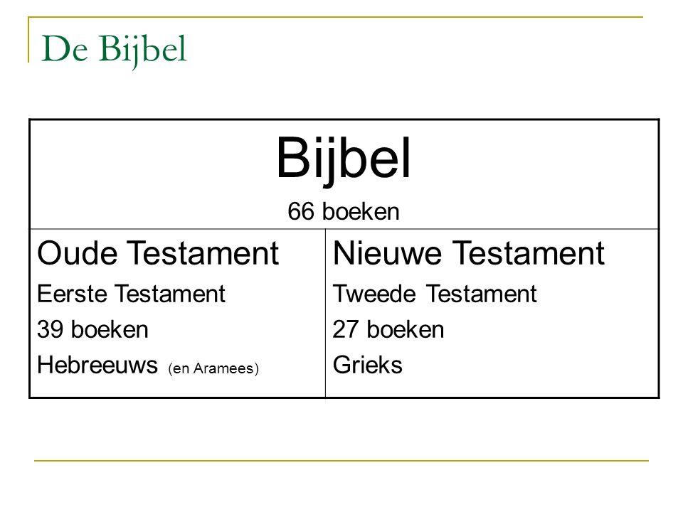Bijbel De Bijbel Oude Testament Nieuwe Testament 66 boeken