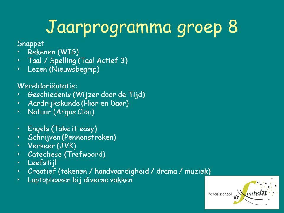 Jaarprogramma groep 8 Snappet Rekenen (WIG)