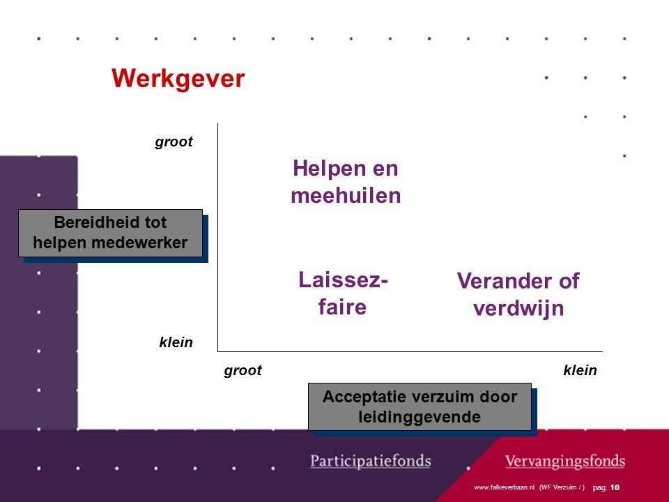 Werkgever Helpen en meehuilen Laissez-faire Verander of verdwijn