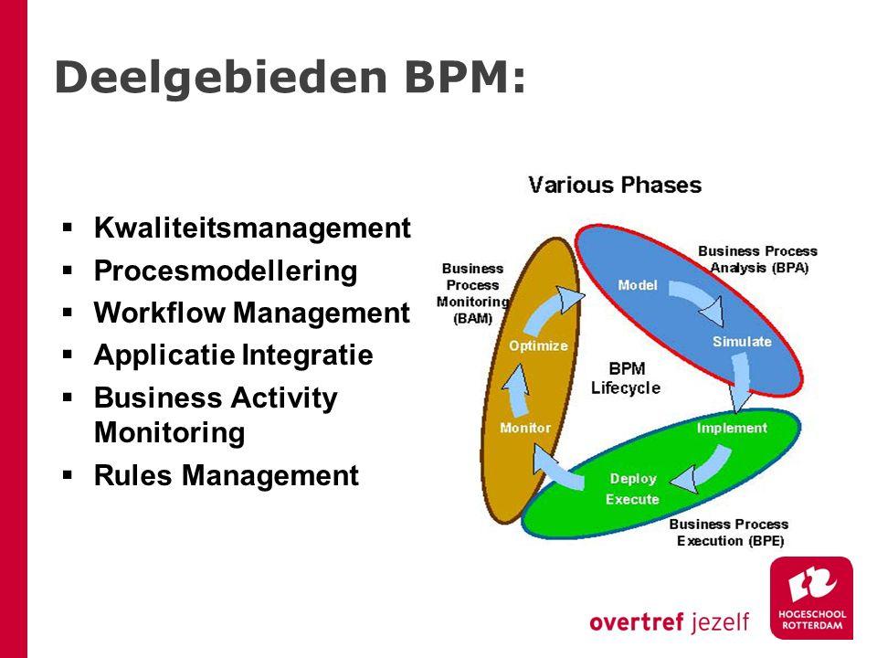 Deelgebieden BPM: Kwaliteitsmanagement Procesmodellering