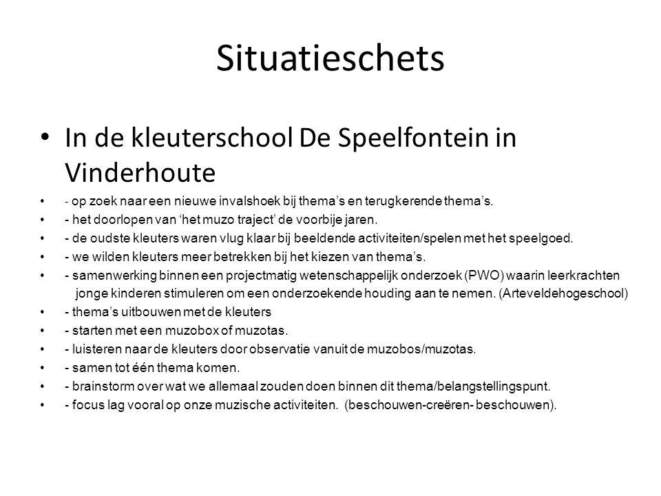 Situatieschets In de kleuterschool De Speelfontein in Vinderhoute
