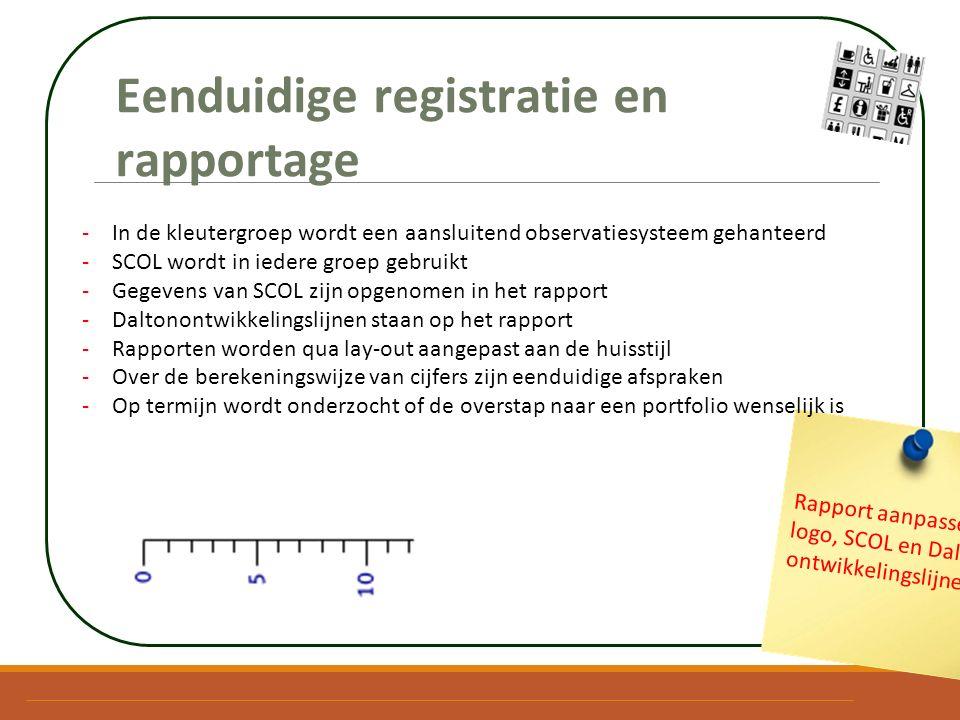 Eenduidige registratie en rapportage