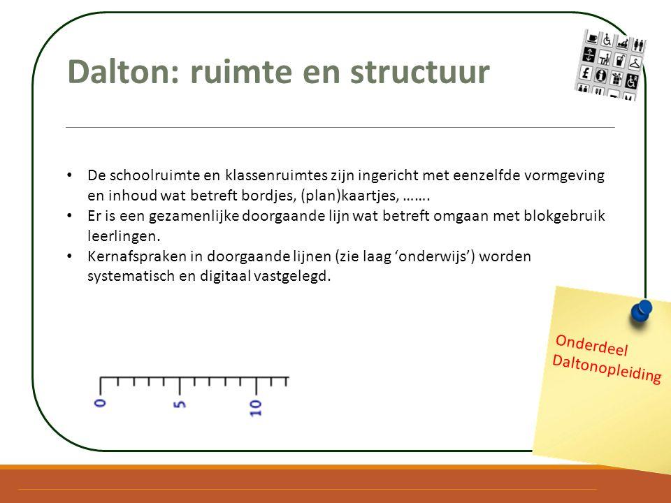 Dalton: ruimte en structuur