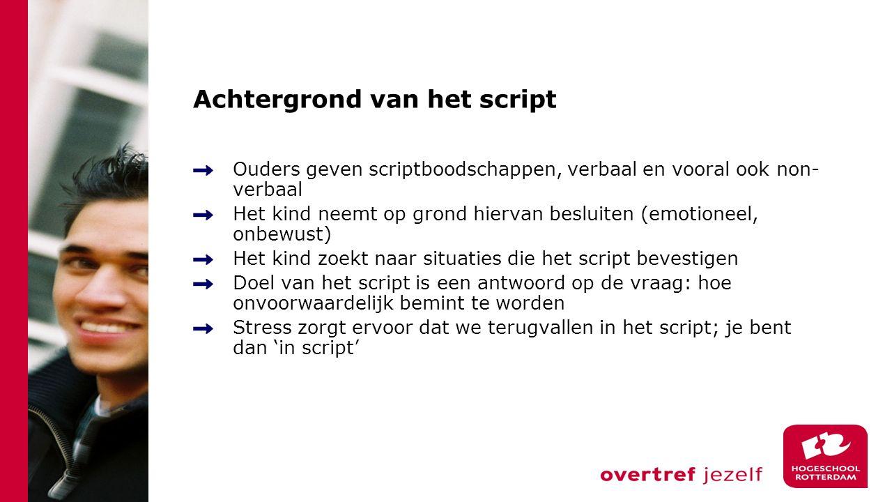 Achtergrond van het script