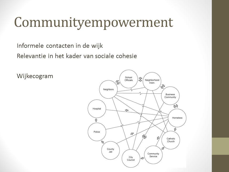 Communityempowerment