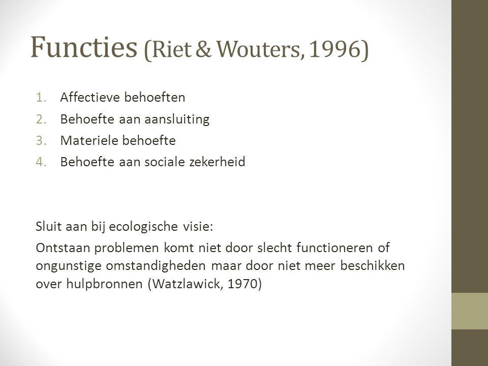 Functies (Riet & Wouters, 1996)