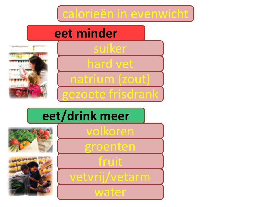 calorieën in evenwicht