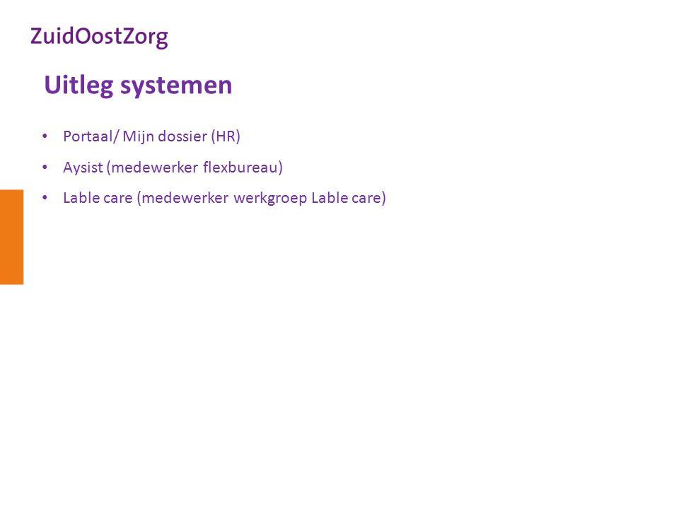 Uitleg systemen Portaal/ Mijn dossier (HR)