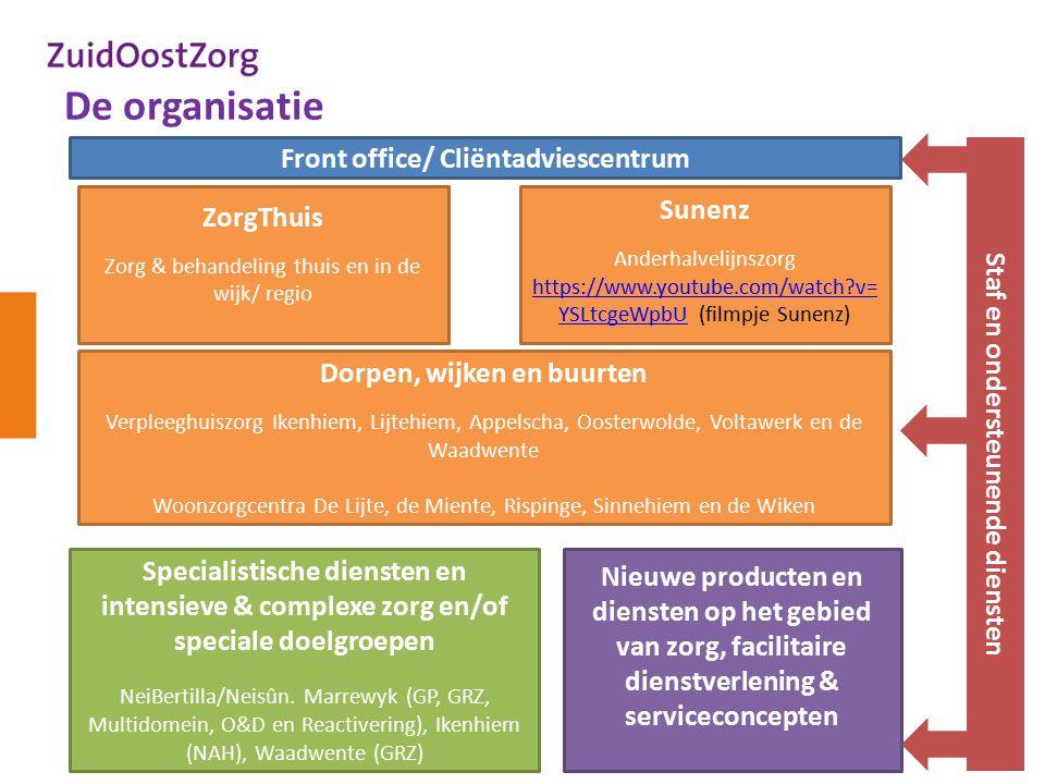 De organisatie Front office/ Cliëntadviescentrum Sunenz ZorgThuis
