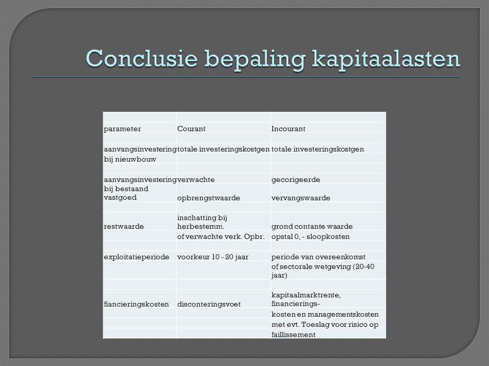 Conclusie bepaling kapitaalasten