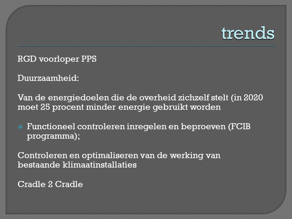 trends RGD voorloper PPS Duurzaamheid: