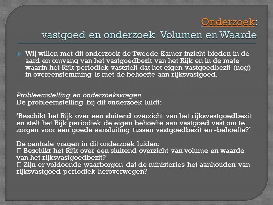 Onderzoek: vastgoed en onderzoek Volumen en Waarde