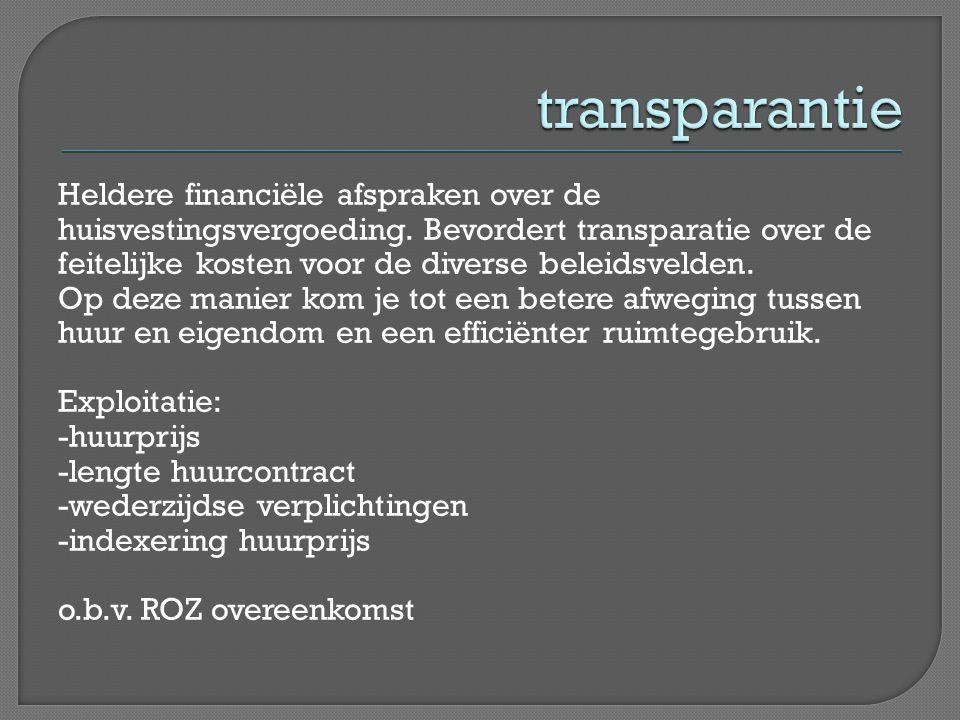 transparantie