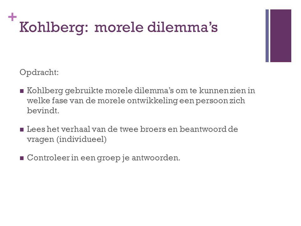 Kohlberg: morele dilemma's