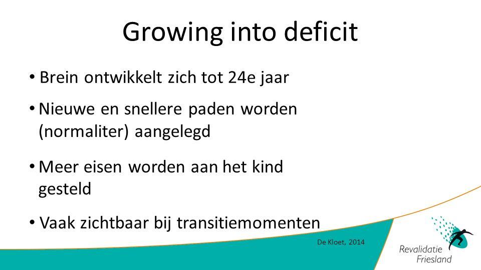 Growing into deficit Brein ontwikkelt zich tot 24e jaar