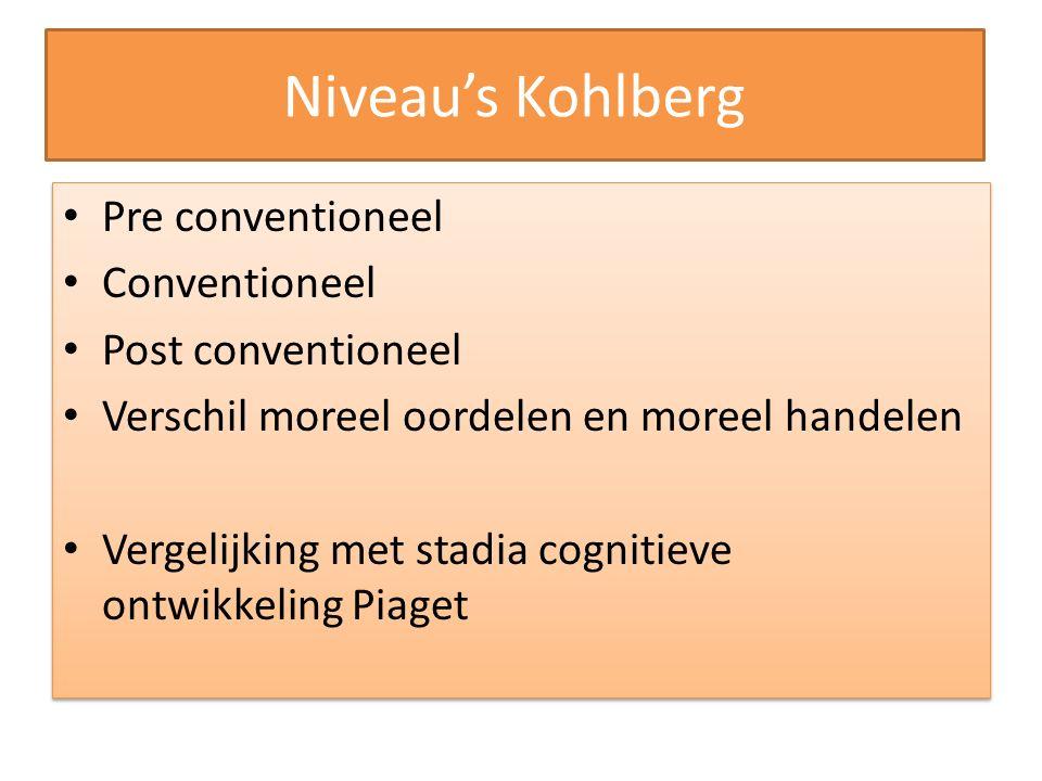 Niveau's Kohlberg Pre conventioneel Conventioneel Post conventioneel