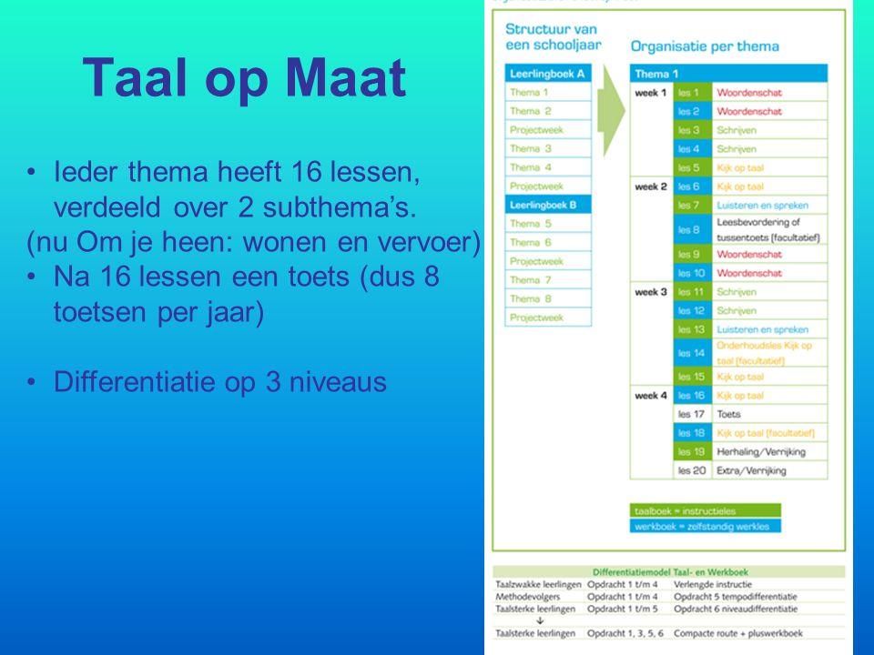 Taal op Maat Ieder thema heeft 16 lessen, verdeeld over 2 subthema's.