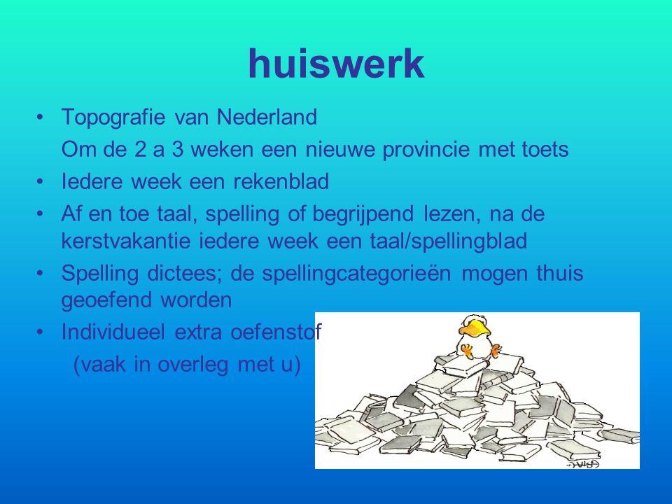 huiswerk Topografie van Nederland