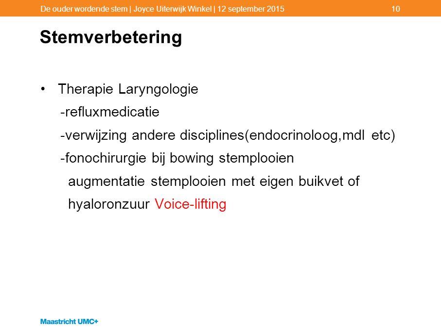 Stemverbetering Therapie Laryngologie -refluxmedicatie