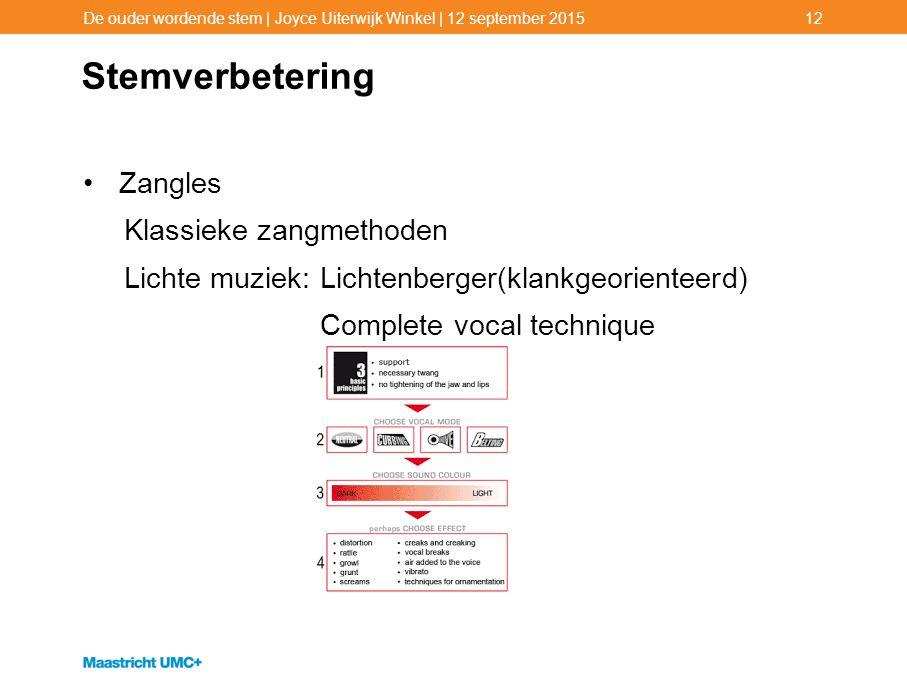 Stemverbetering Zangles Klassieke zangmethoden