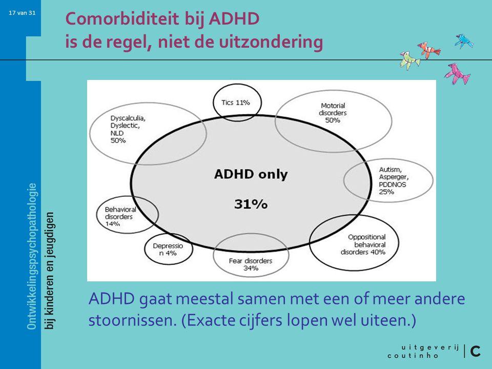 Comorbiditeit bij ADHD is de regel, niet de uitzondering