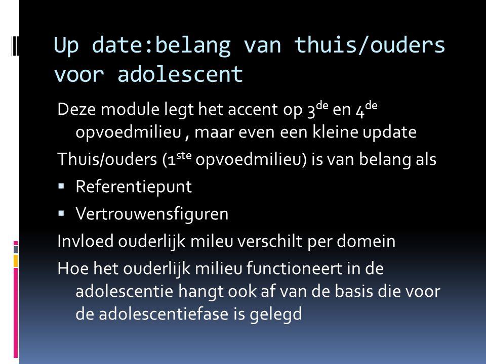 Up date:belang van thuis/ouders voor adolescent