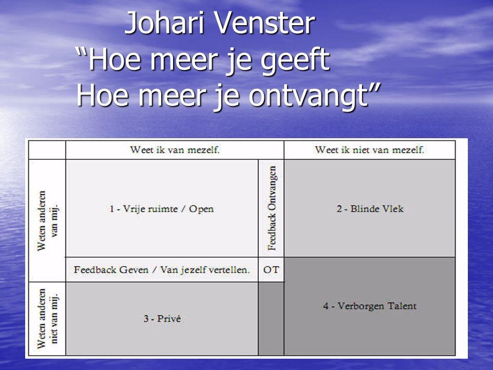 Johari Venster Hoe meer je geeft Hoe meer je ontvangt