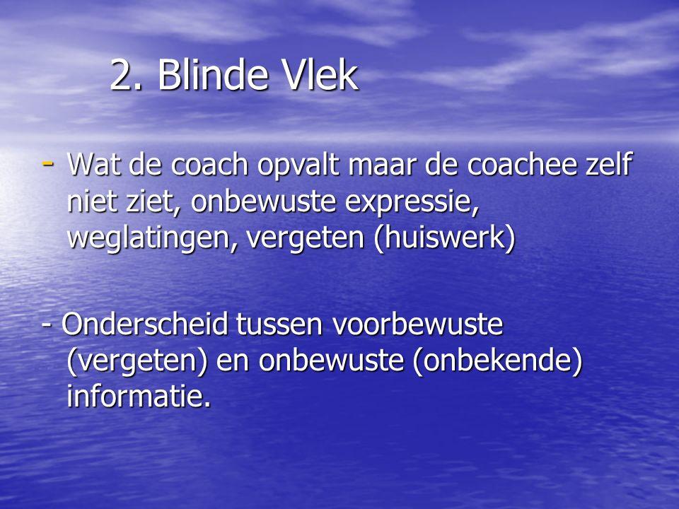2. Blinde Vlek Wat de coach opvalt maar de coachee zelf niet ziet, onbewuste expressie, weglatingen, vergeten (huiswerk)