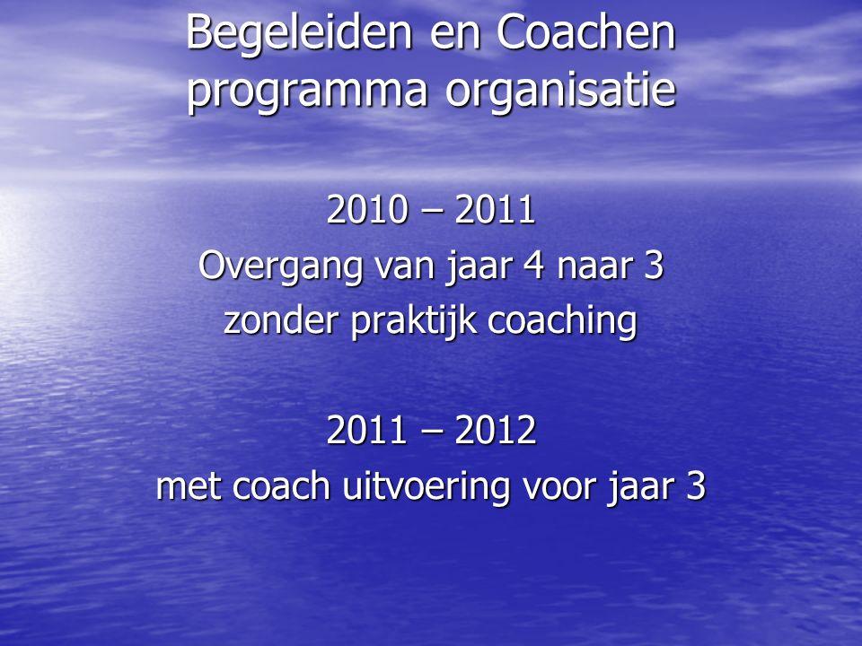 Begeleiden en Coachen programma organisatie