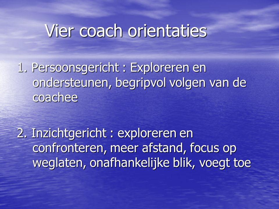 Vier coach orientaties