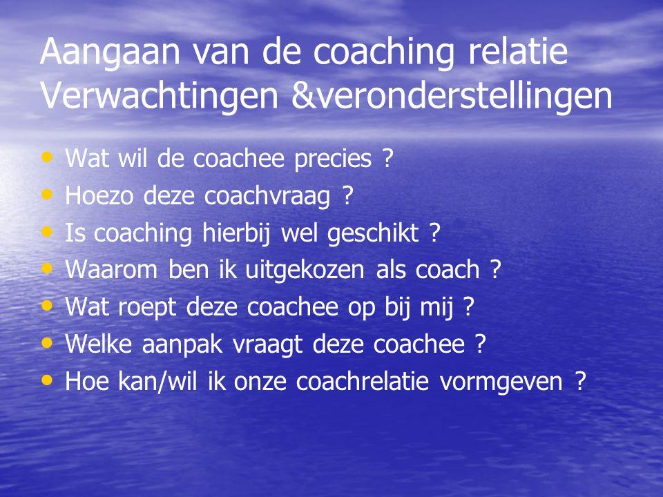 Aangaan van de coaching relatie Verwachtingen &veronderstellingen