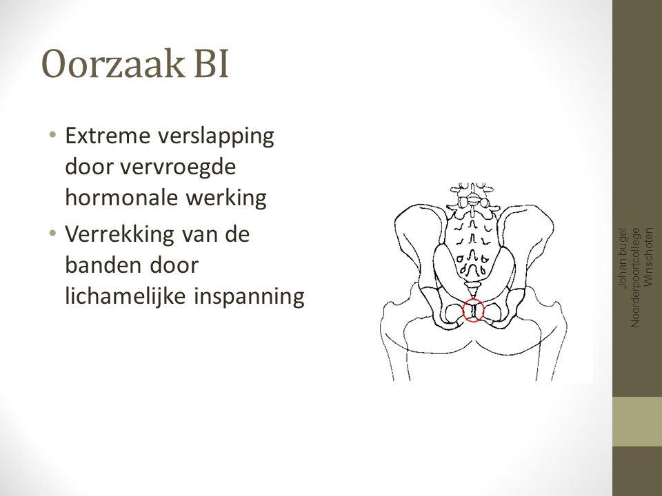 Oorzaak BI Extreme verslapping door vervroegde hormonale werking