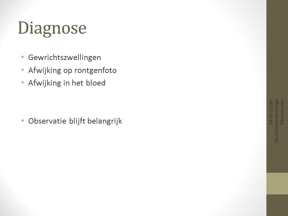 Diagnose Gewrichtszwellingen Afwijking op rontgenfoto