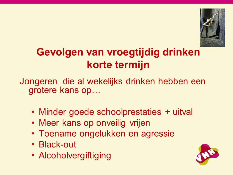 Gevolgen van vroegtijdig drinken korte termijn