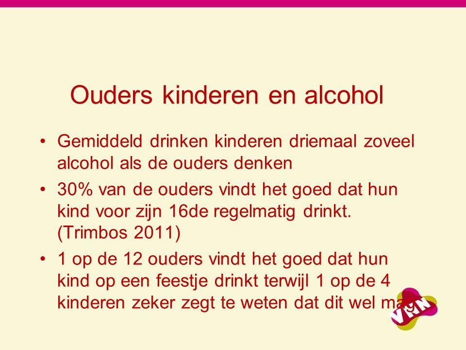 Ouders kinderen en alcohol