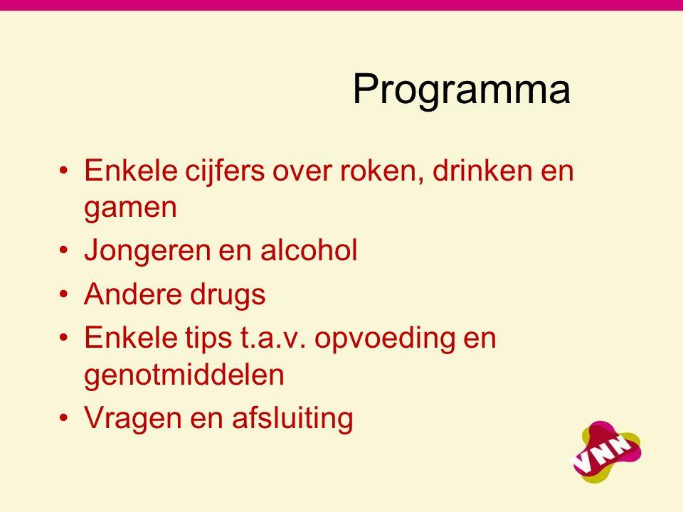 Programma Enkele cijfers over roken, drinken en gamen