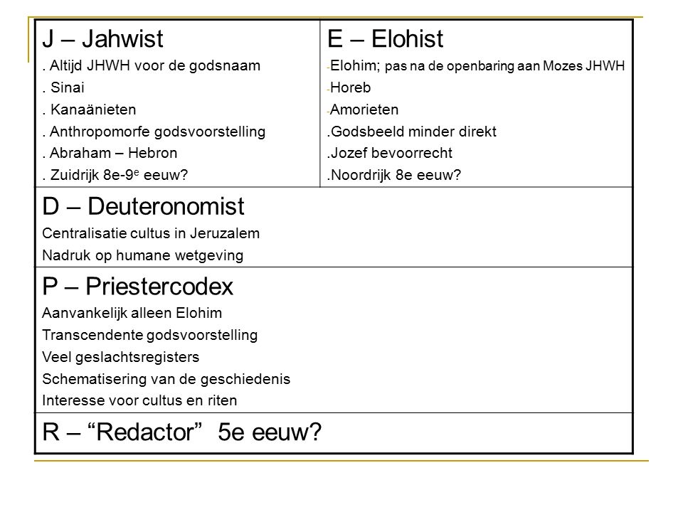 J – Jahwist E – Elohist D – Deuteronomist P – Priestercodex